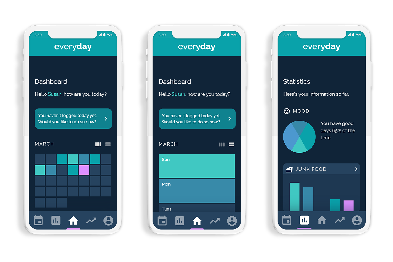 mobile mockup of Everyday's dashboard and stats pages